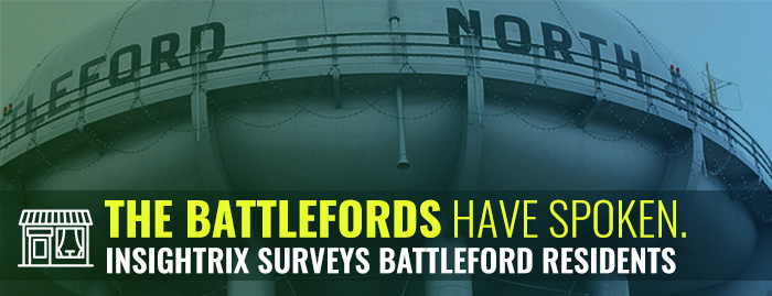 North Battleford market research saskatchewan