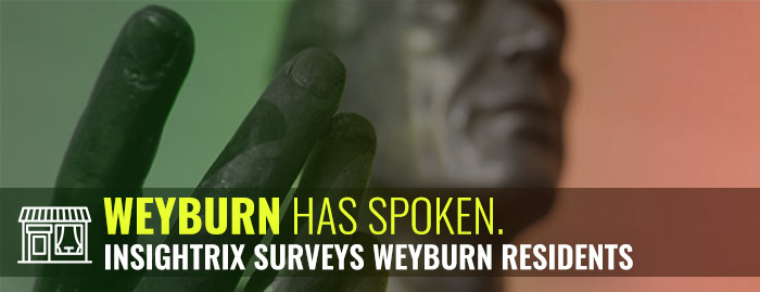 weyburn market research saskatchewan