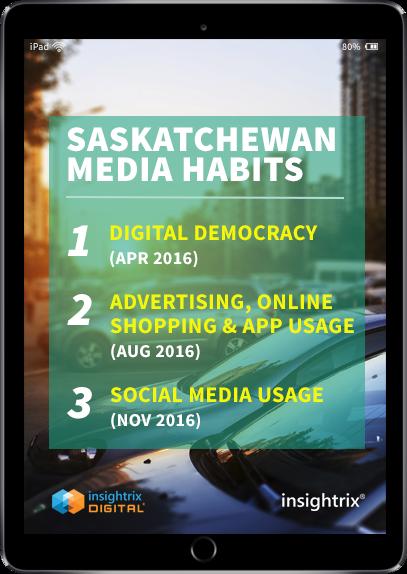 Saskatchewan-Social-Media-Habits-Syndicated-Study