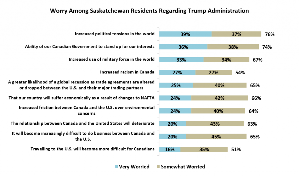 worry-among-residents-regarding-travel-ban