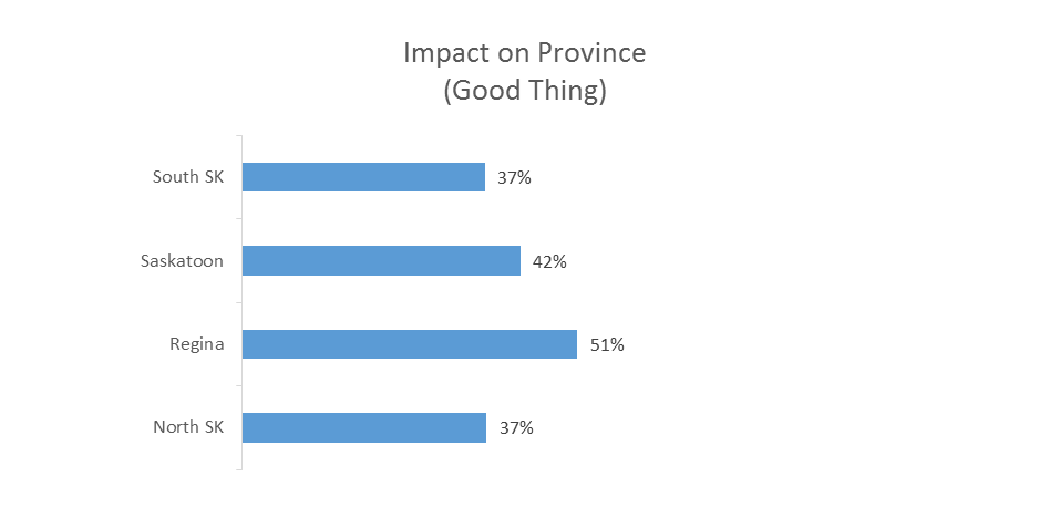 Brad Wall - Insightrix  Research - Press release - Saskatchewan