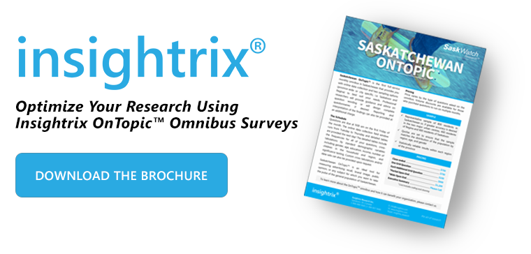 Insightrix OnTopic, Insightrix Research, omnibus research, market research Saskatchewan, insights agency Saskatchewan