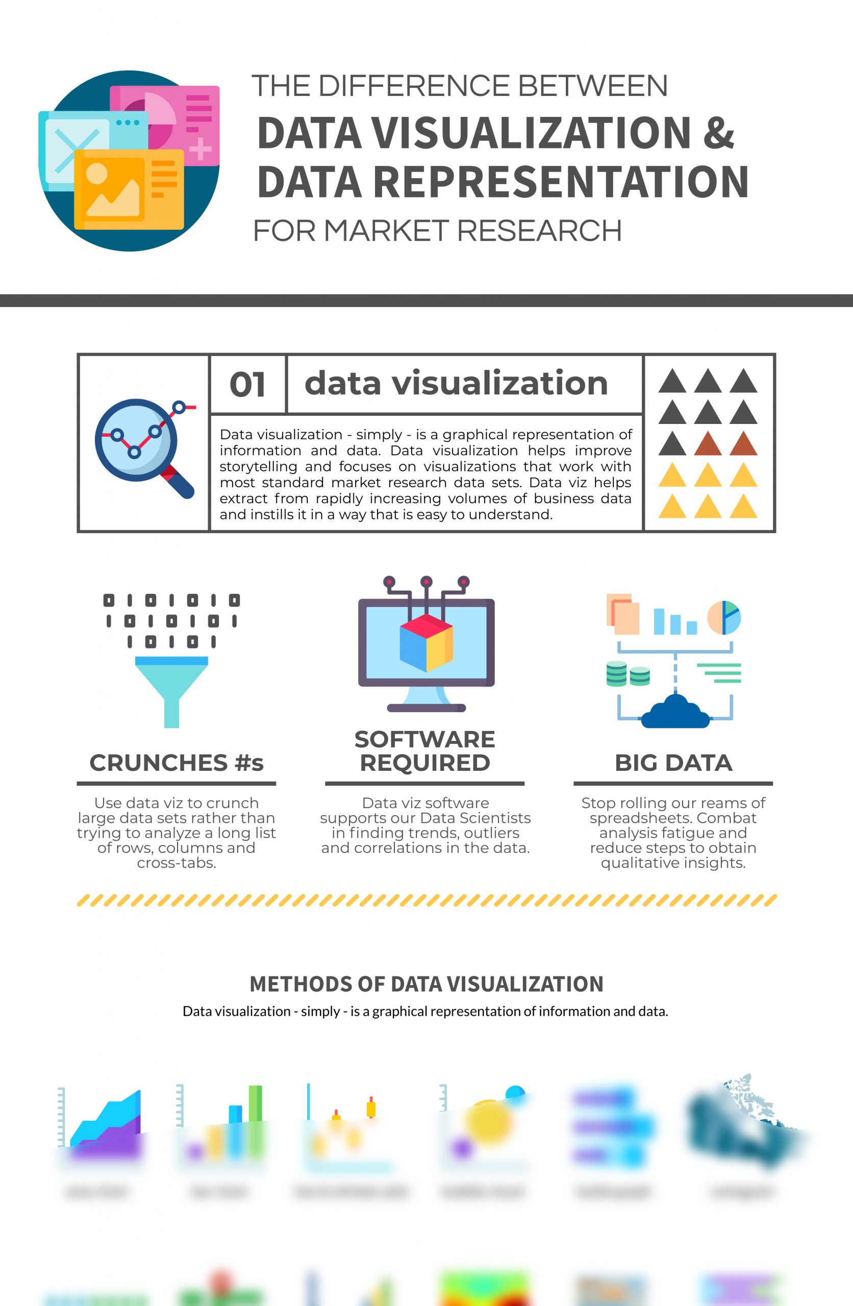 Insightrix infographics, Insightrix Research, Stories of Market Research