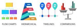 infographics, data representation, Insightrix