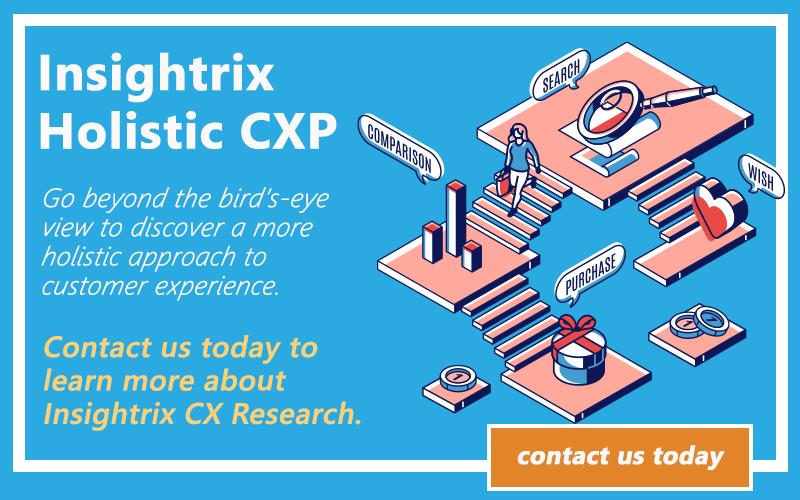 Holistic CXP, Insightrix