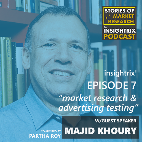 Ad testing, Ad research, Stories of Market Research